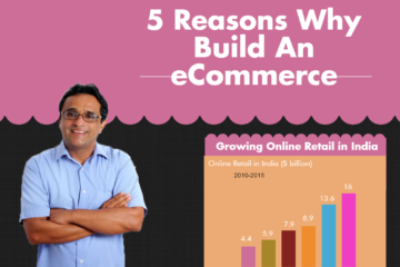 5 Reasons Why to Build An eCommerce Infographic