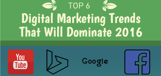 Digital Marketing Trends That Will Dominate
