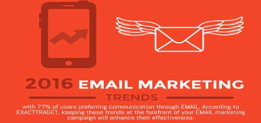 Email Marketing Trendz