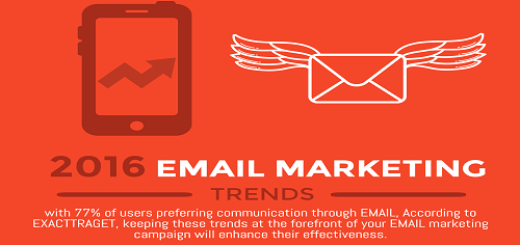 Email Marketing Trendz