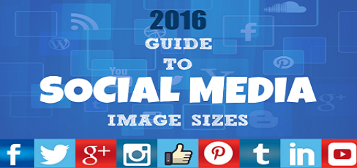 Guide To Social Media Image Size 2016 Infographics