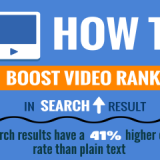 How to boost video ranking in search result